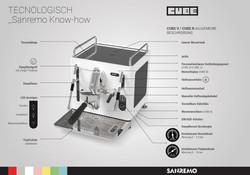 Sanremo Cube5.jpg