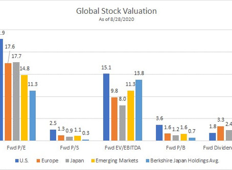 Why Berkshire Hathaway Found Value in Japan -  August 2020