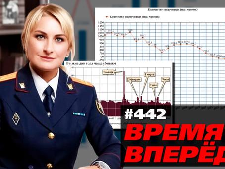 В России закрываются тюрьмы – некого сажать. Показываем на цифрах