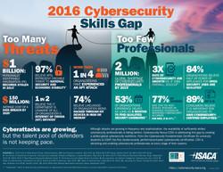 Cybersecurity-Skills-Gap-1500