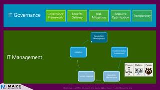 IT Governance & IT Management