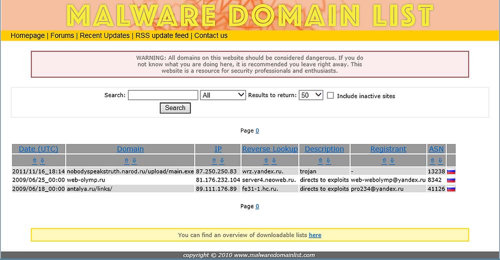 Malware site list
