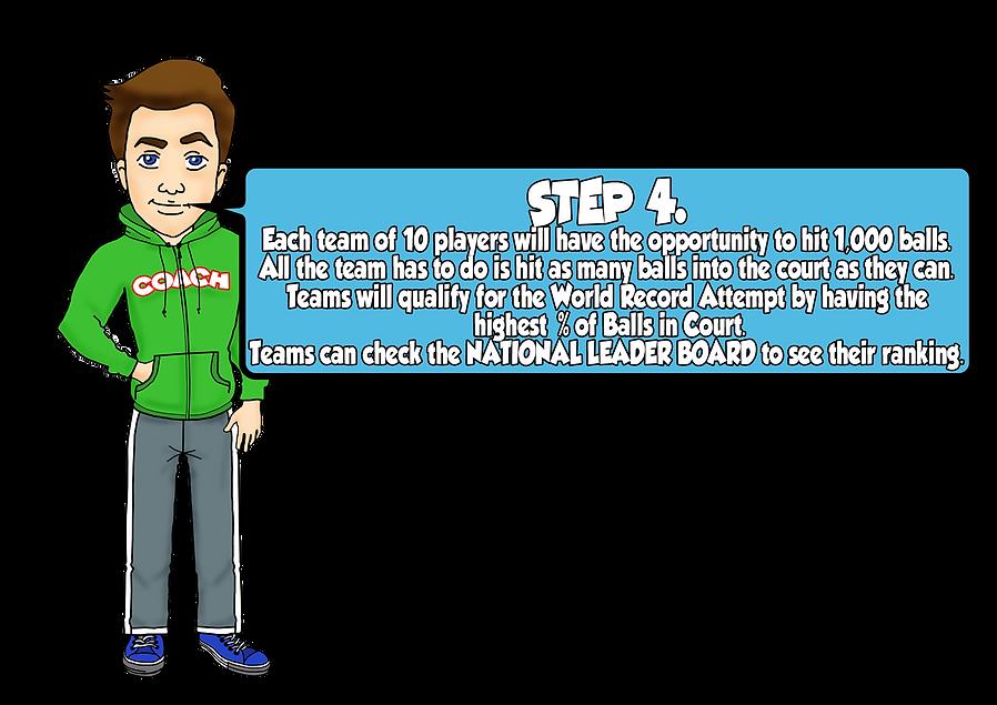 step 4 rankings.png