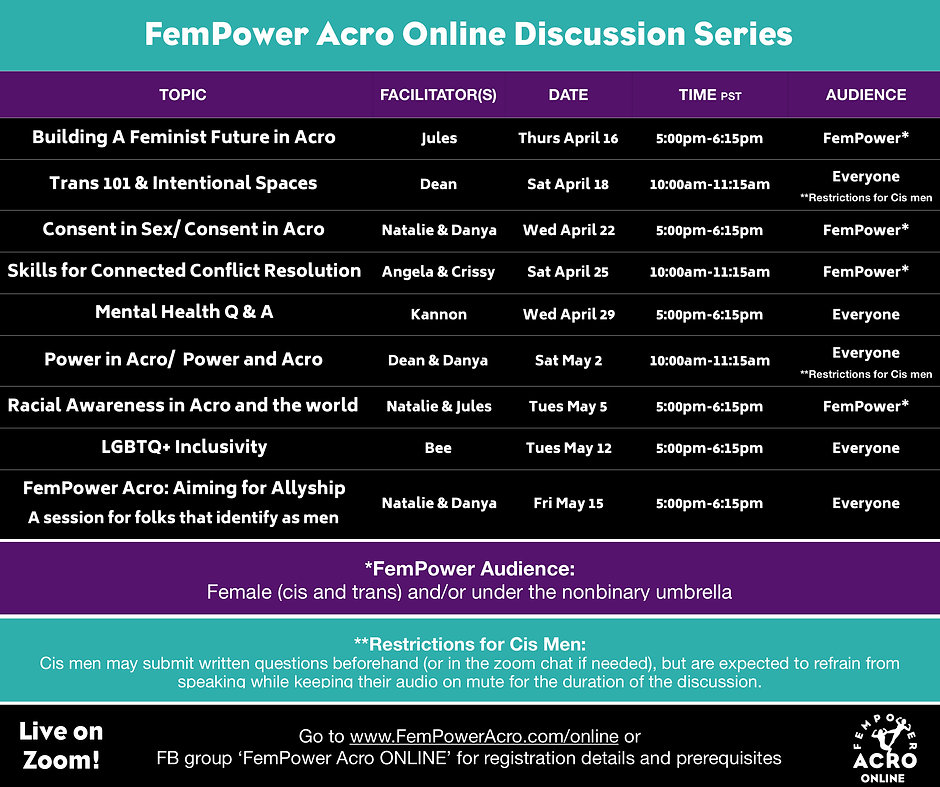 Overview Poster - FemPower Acro Online D