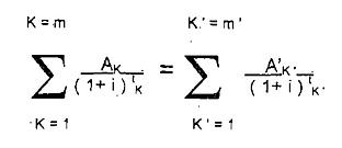 Calcul du TEG - la Formule de Base