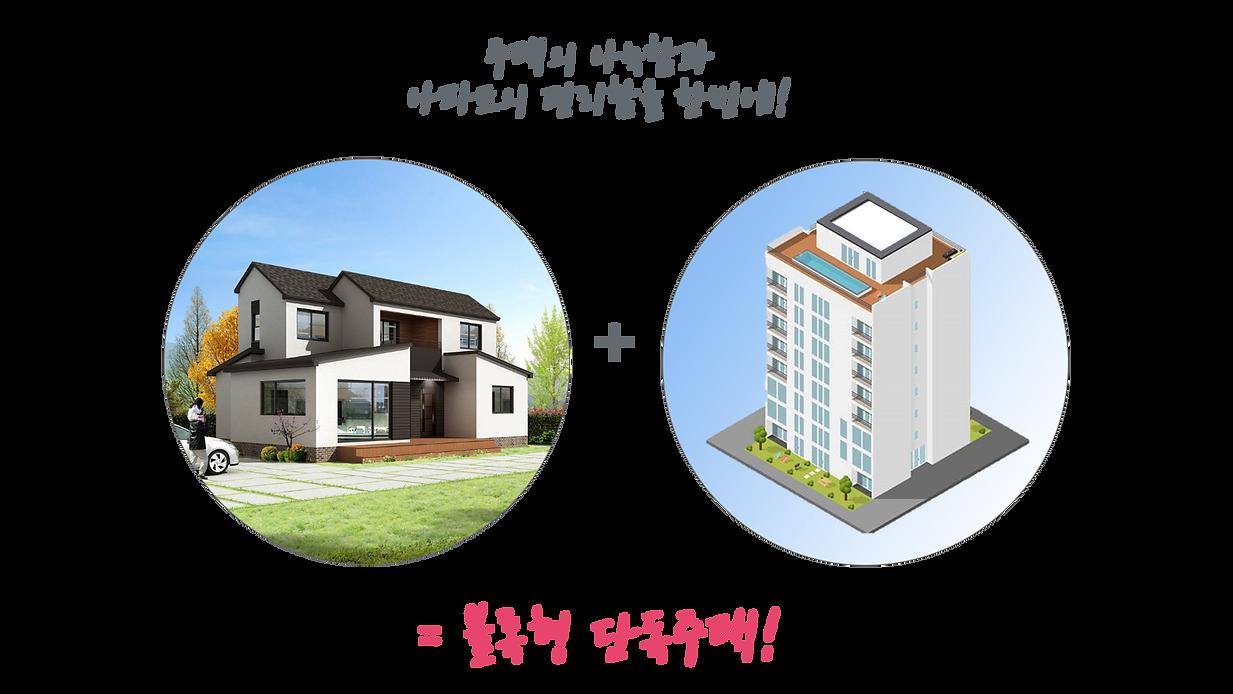 남양주 다산포디움 블록형 단독주택.png