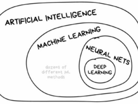 Aprendizagem x Inteligência Artificial