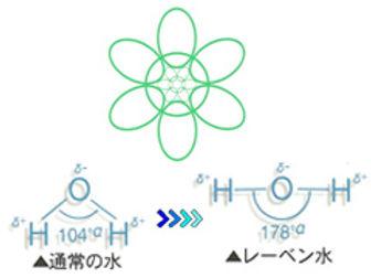 energy_water_img02.jpg