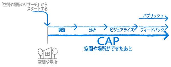 diagram1.5_cap.png