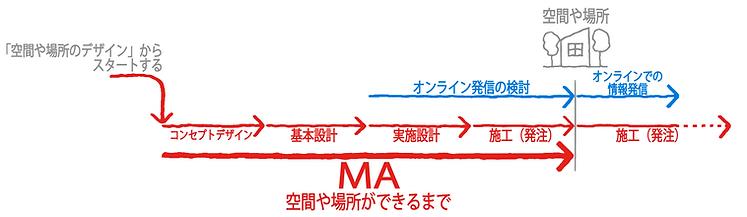 diagram1.5_ma.png