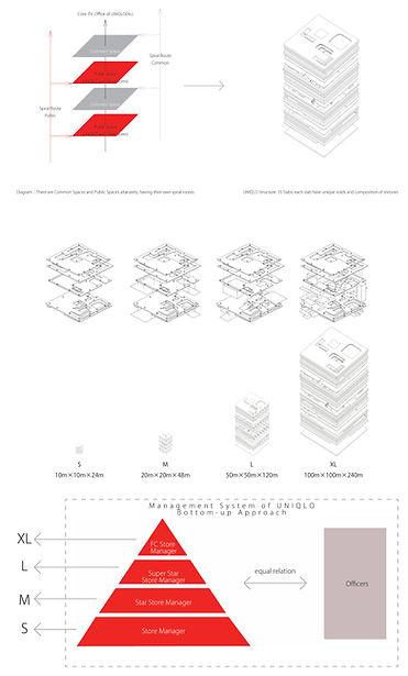 構造ダイアグラム.jpg
