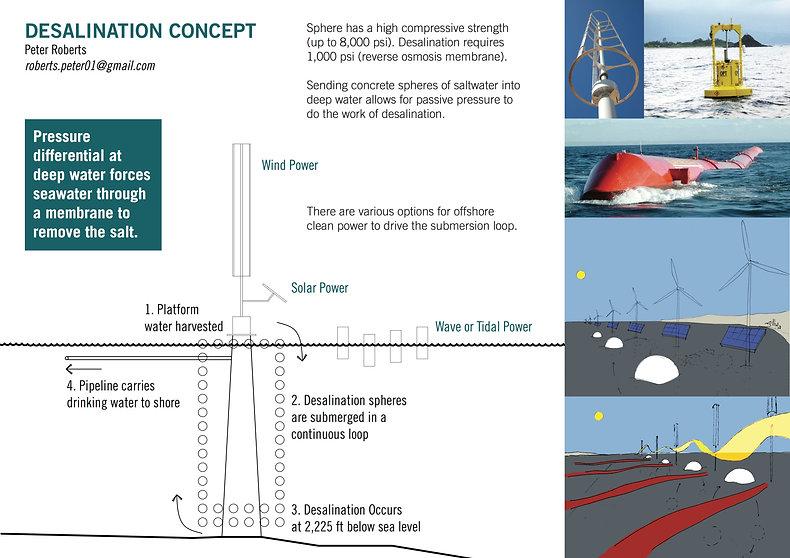 deslination-slide concept.jpg