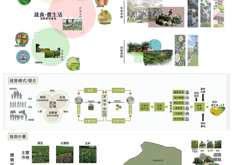 蔬食‧農生活12.jpg