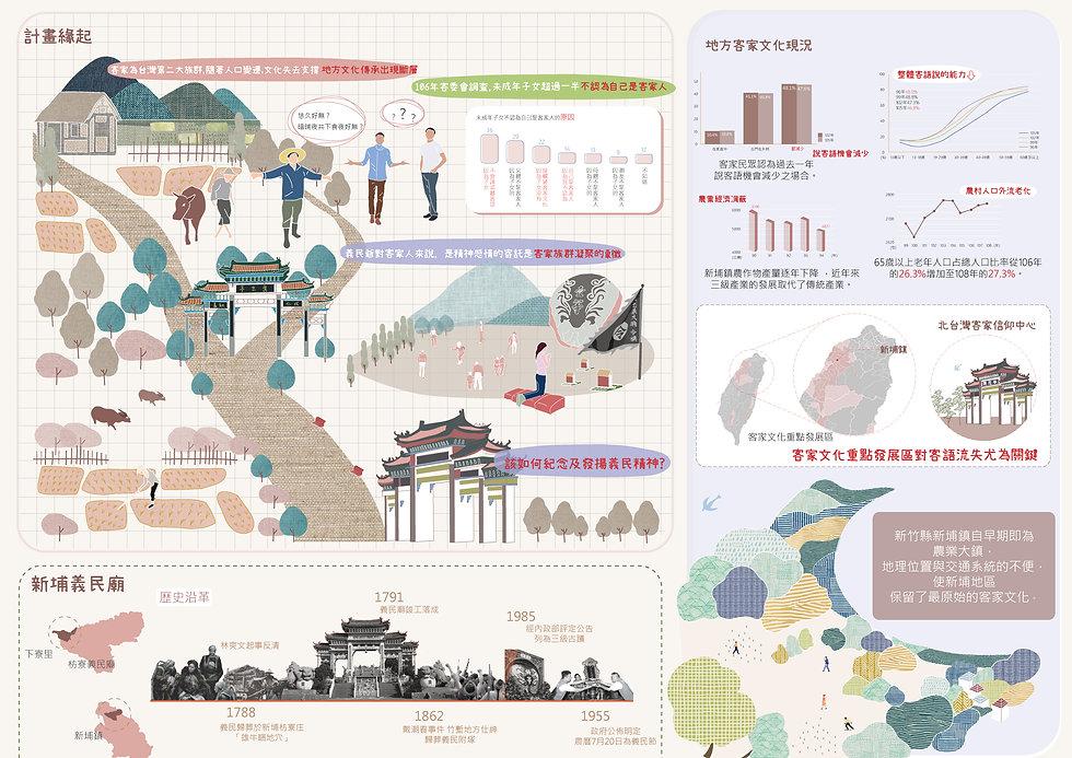 新竹義民廟1.jpg