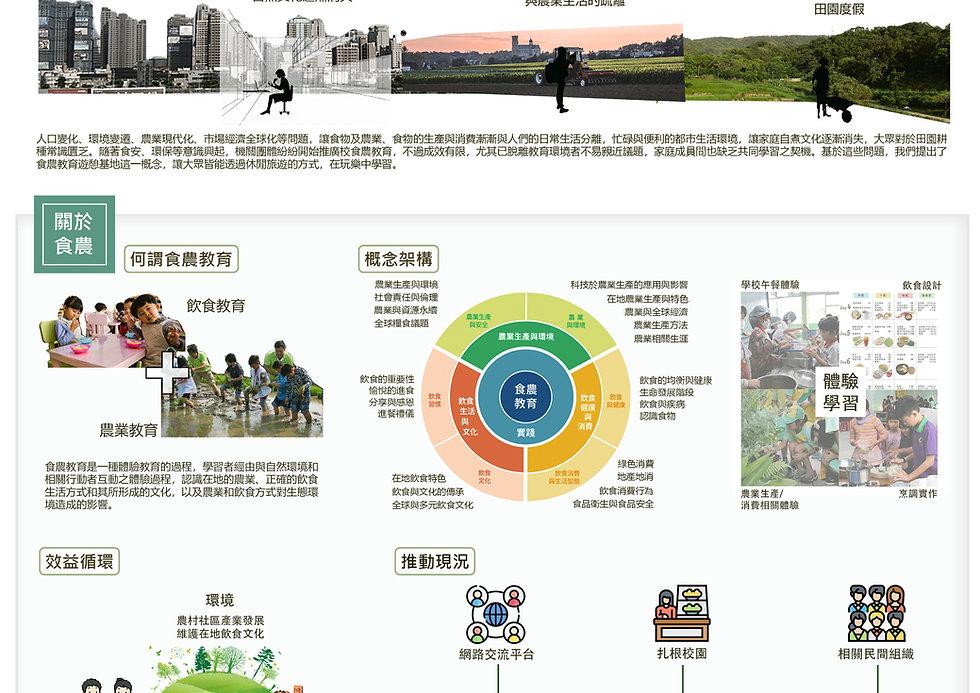 蔬食‧農生活2 .jpg