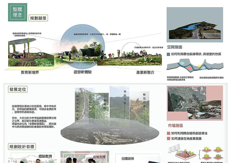 蔬食‧農生活9.jpg