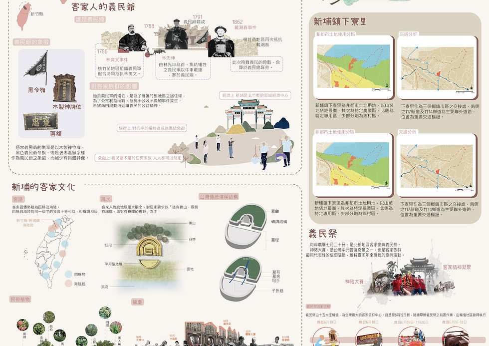 新竹義民廟2.jpg
