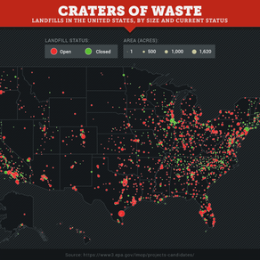 Waste Nation: Reflections on Solid Waste Management