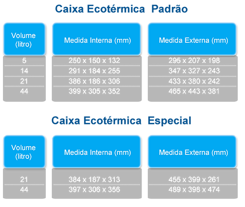 TABELA_DIMENSÕES_CAIXA_ECOTÉRMICA.png