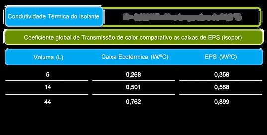 TABEPA_CONDUTIVIDADE_TÉRMICA.png