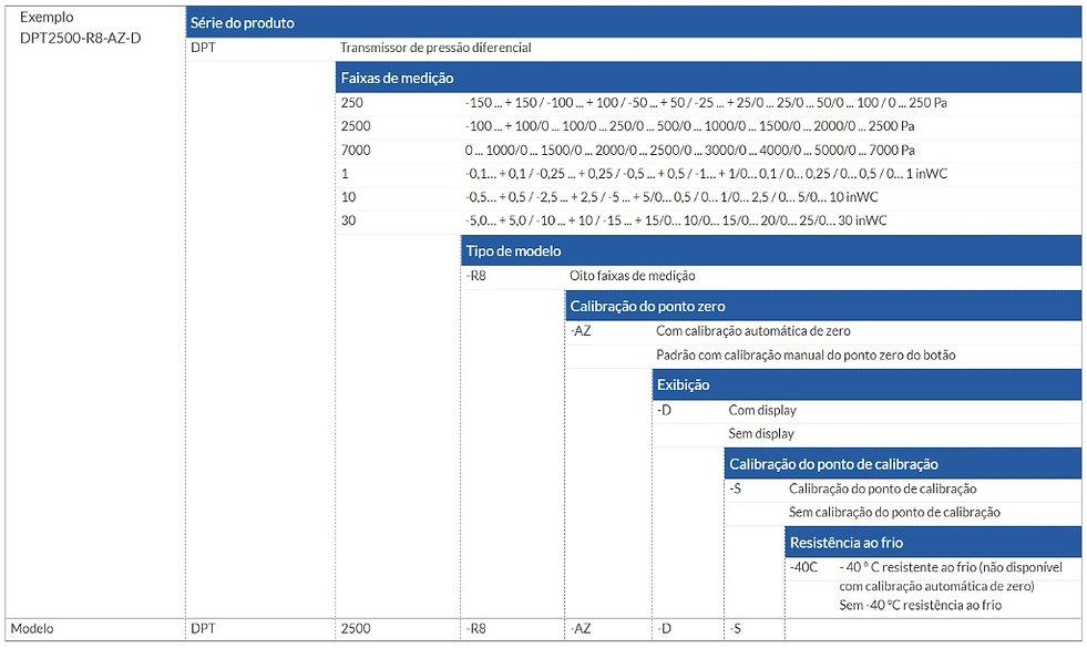 dados_técnicos_R8.jpg