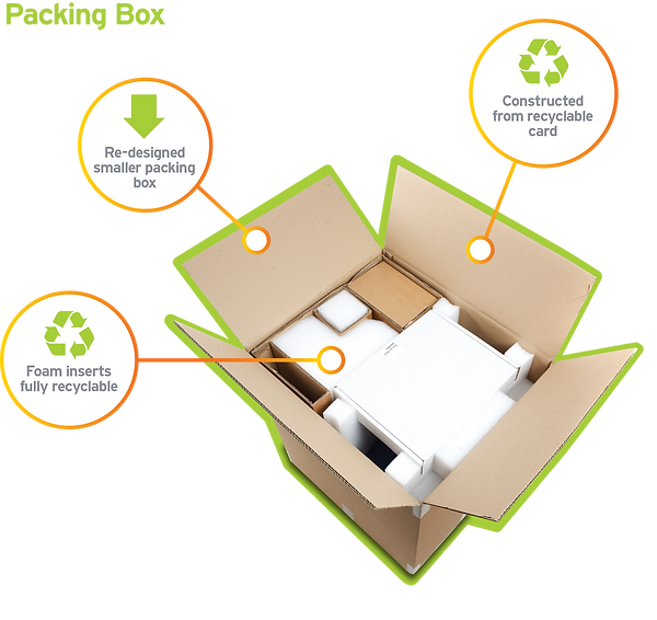 Green Packing Box.png