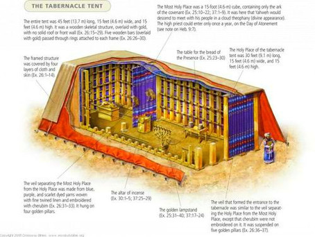 Tackling the Pentateuch