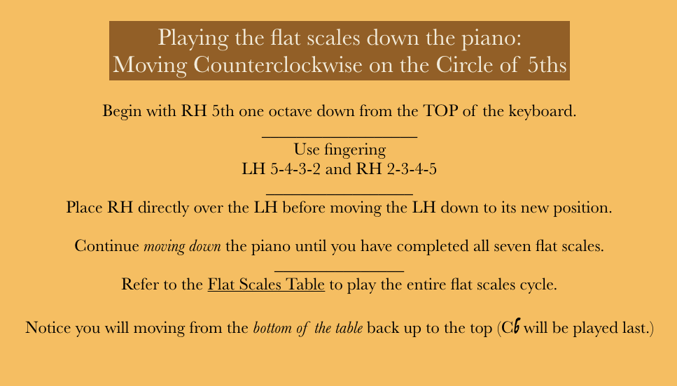 Directions for Playing Flat Scales.png