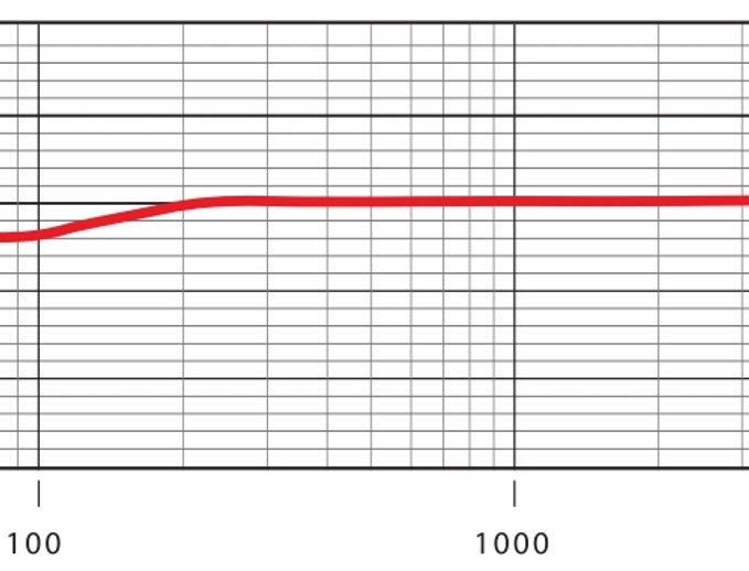 Rode NT5-MP Stereo-Paar 2 Stabkondensatormikrofone im ABS Koffer
