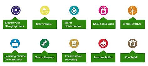 eco website symbols.jpg