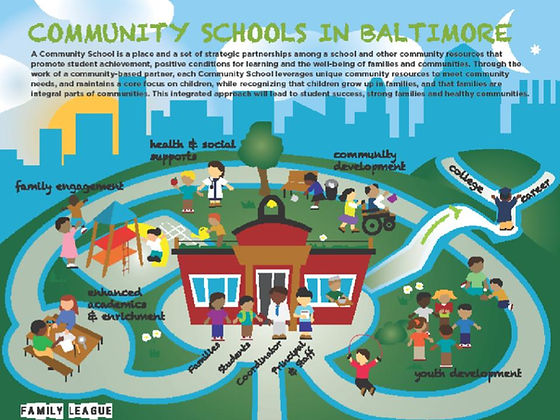Community Schools in Baltimore Visual.jp