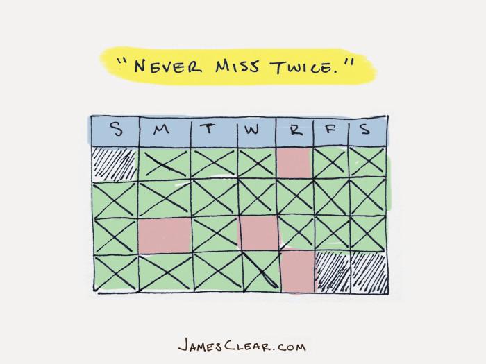 atomic habits calendar