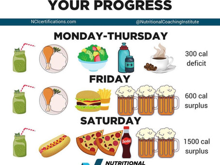 Cheat Meals on Weekends