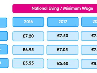 Pension, Living Wage & Minimum wage uplifts