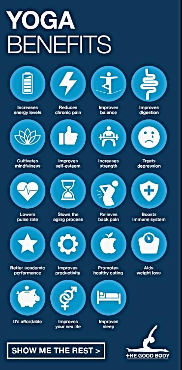 Yoga Benefits.png