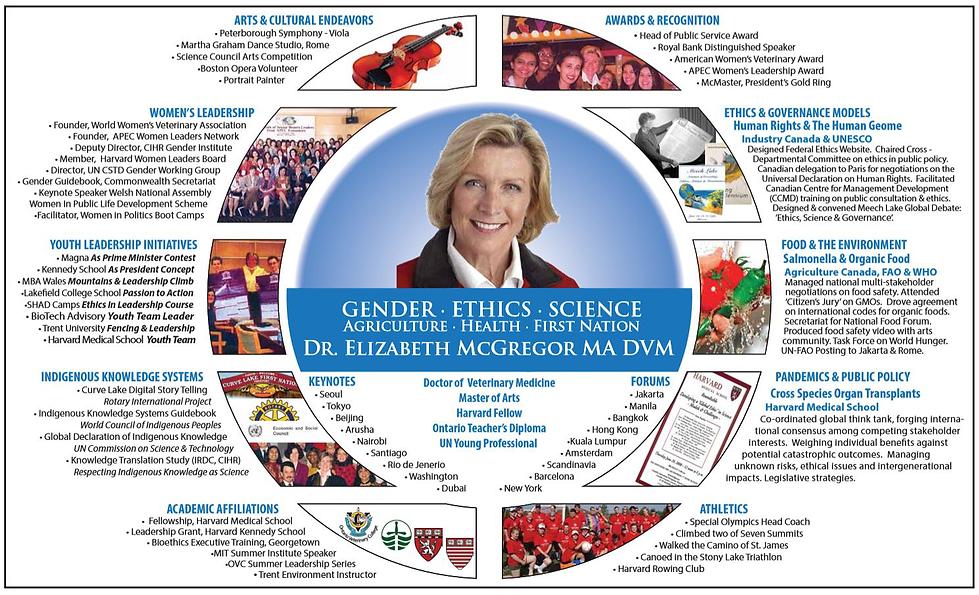 Dr.+Betsy+McGregor+Biography (1).png