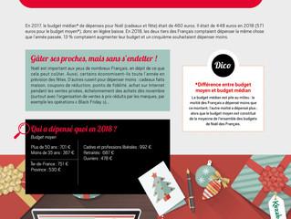 L'article du mois : cap sur Noël !