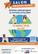 Zoom sur le Salon des séjours linguistiques et des voyages scolaires