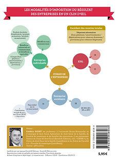 Mind mapping Lexifiche Imposition des résultats des entreprises