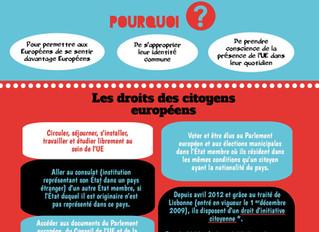 La citoyenneté européenne, qu'est-ce que c'est ?
