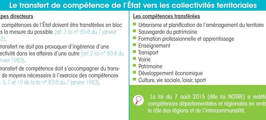 tableau_transfert_de_compétences_Droit_administratif_1