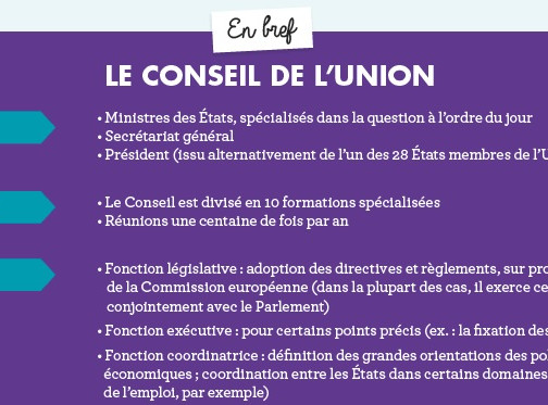 encadré_en_bref_Conseil_UE