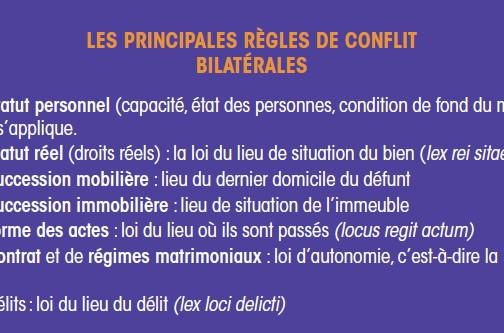 encadre_loupe_Droit_international_privé_règles_de_conflit_bilatérales