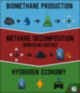 logo metano v7.png