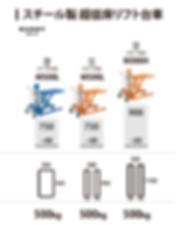 超低床リフト選定表|ダンディリフト.png