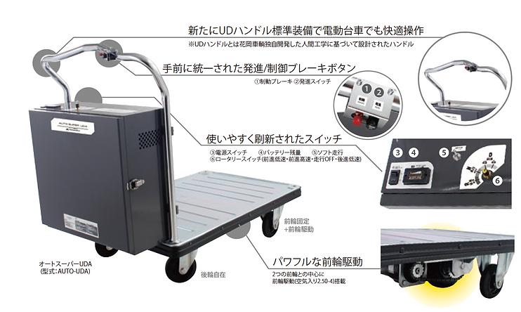 電動台車オートスーパー説明.png