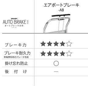 オートブレーキ特徴表-02.jpg