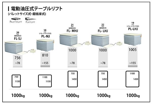 テーブルリフト選定表-2.png