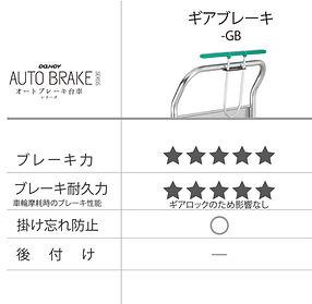 オートブレーキ特徴表-03.jpg