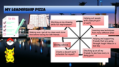 My leadership pizza.png